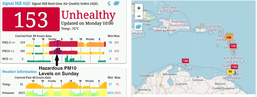 Air pollution levels on Tobago