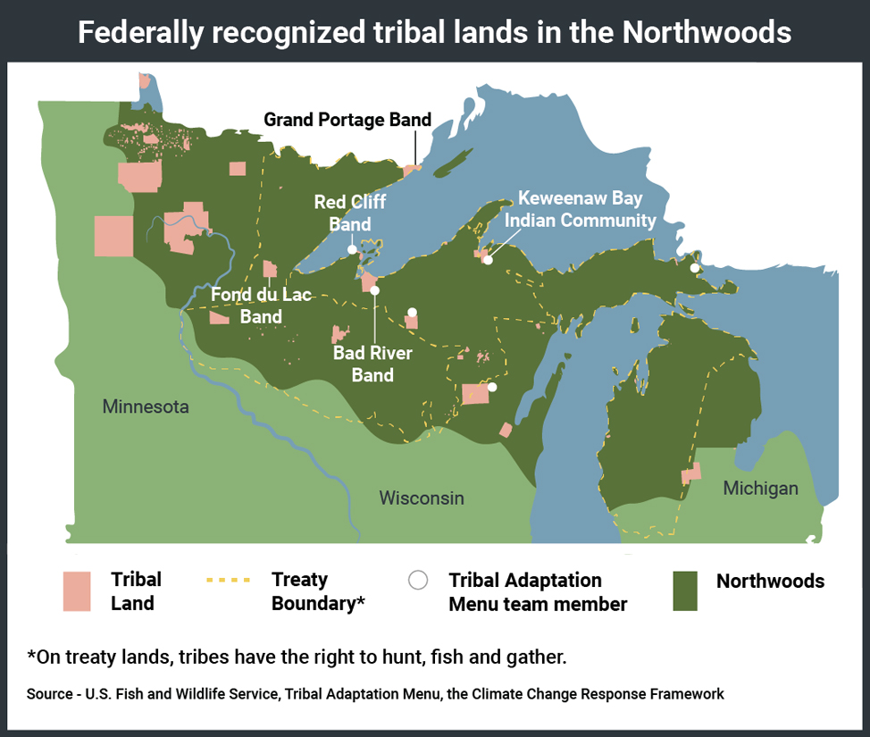 Federally recognized lands