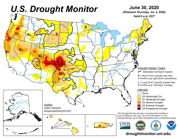 Drought monitor chart