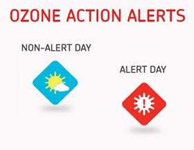 Ozone alert icons