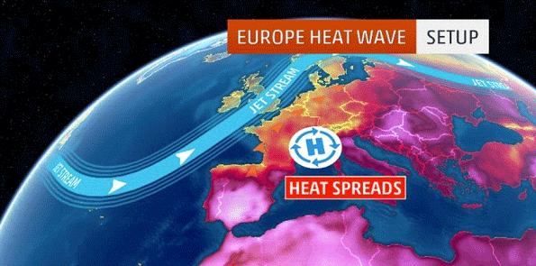 Europe Heat imate