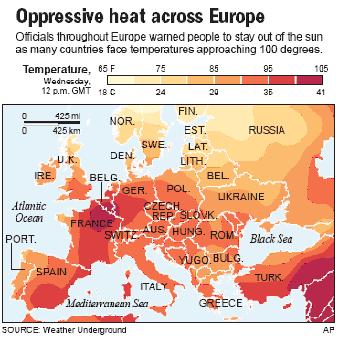Oppressive heat across Europe graphic