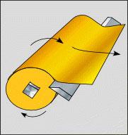 Graphic showing veneer cutting