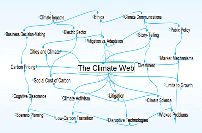 The Climate Web image