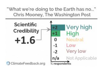 Climate Feedback sample report card