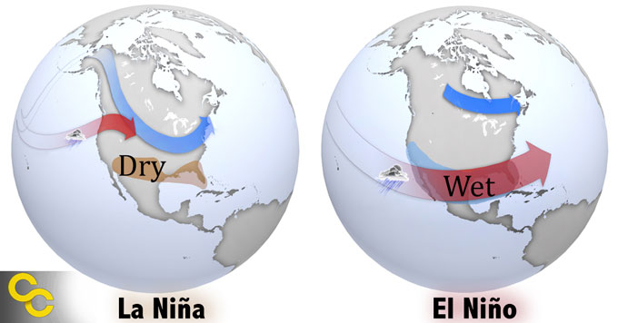 La Nina and El Nino graphic