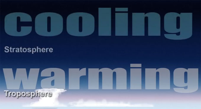 Cooling - warming image