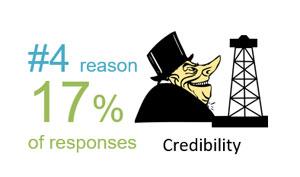 No. 4 reason graphic