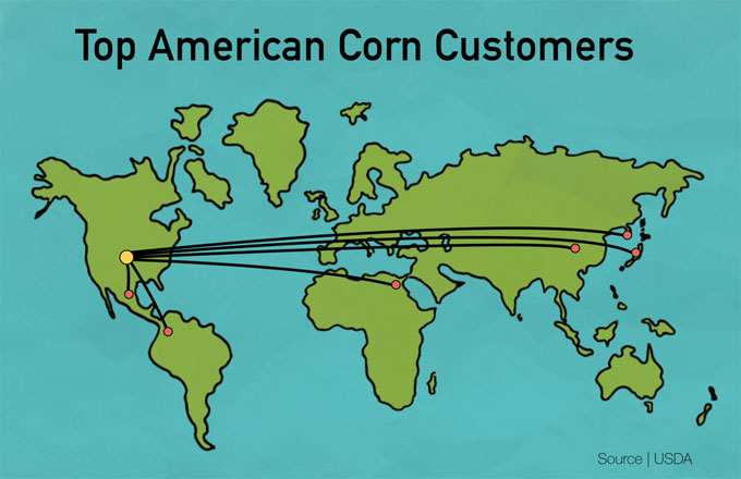 Top American corn customers