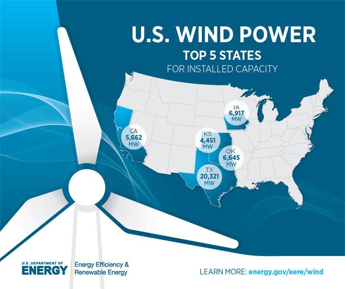 Wind power map