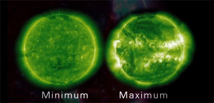 Sun minimum - maximum