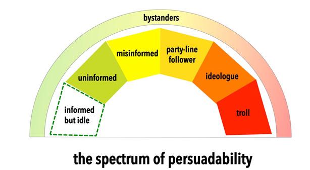 Spectrum graphic