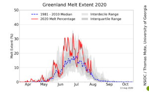Screenshot_2020-08-14 Greenland Ice Sheet Today Surface Melt Data presented by NSIDC.png