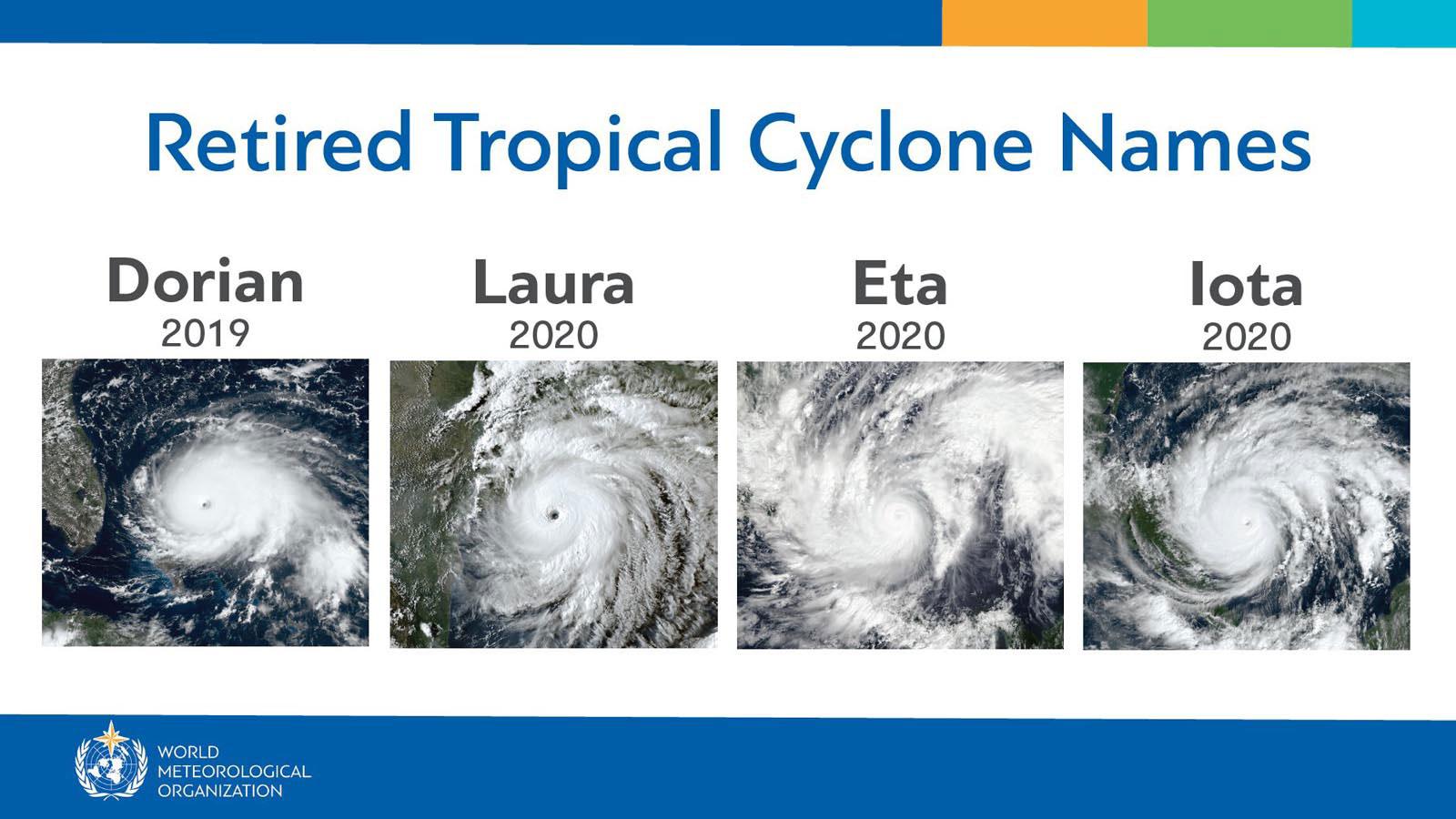 WMO retired hurricane names